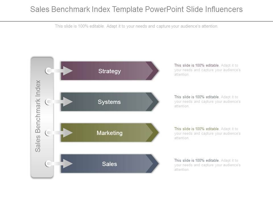 sales benchmark index template powerpoint slide influencers, Powerpoint templates