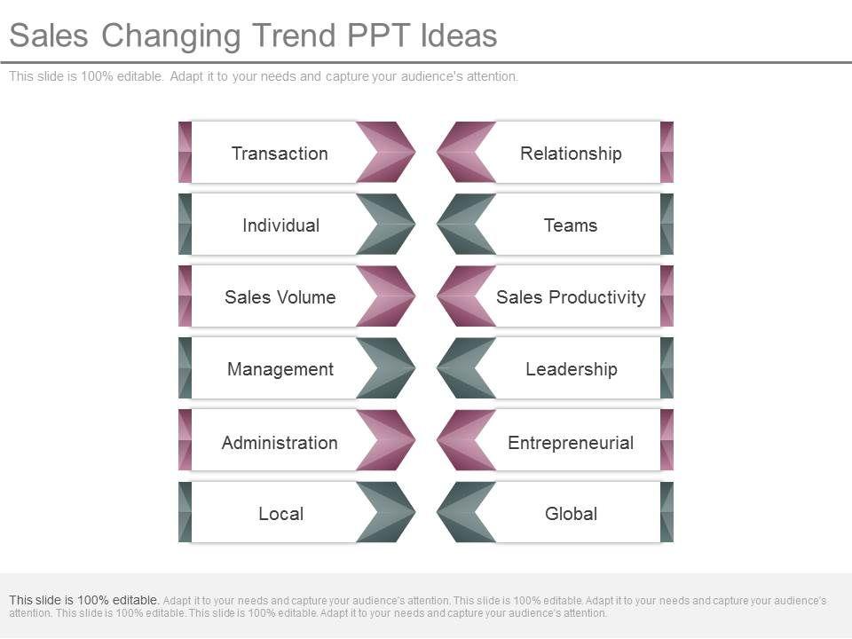 sales_changing_trend_ppt_ideas_Slide01