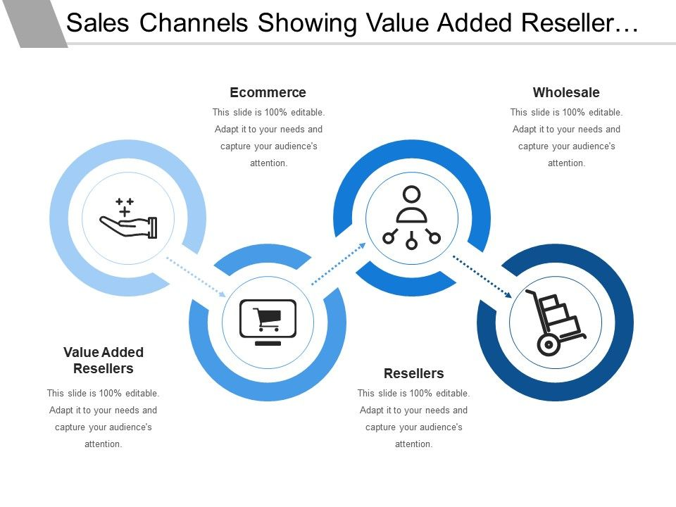 sales_channels_showing_value_added_reseller_and_wholesale_process_Slide01