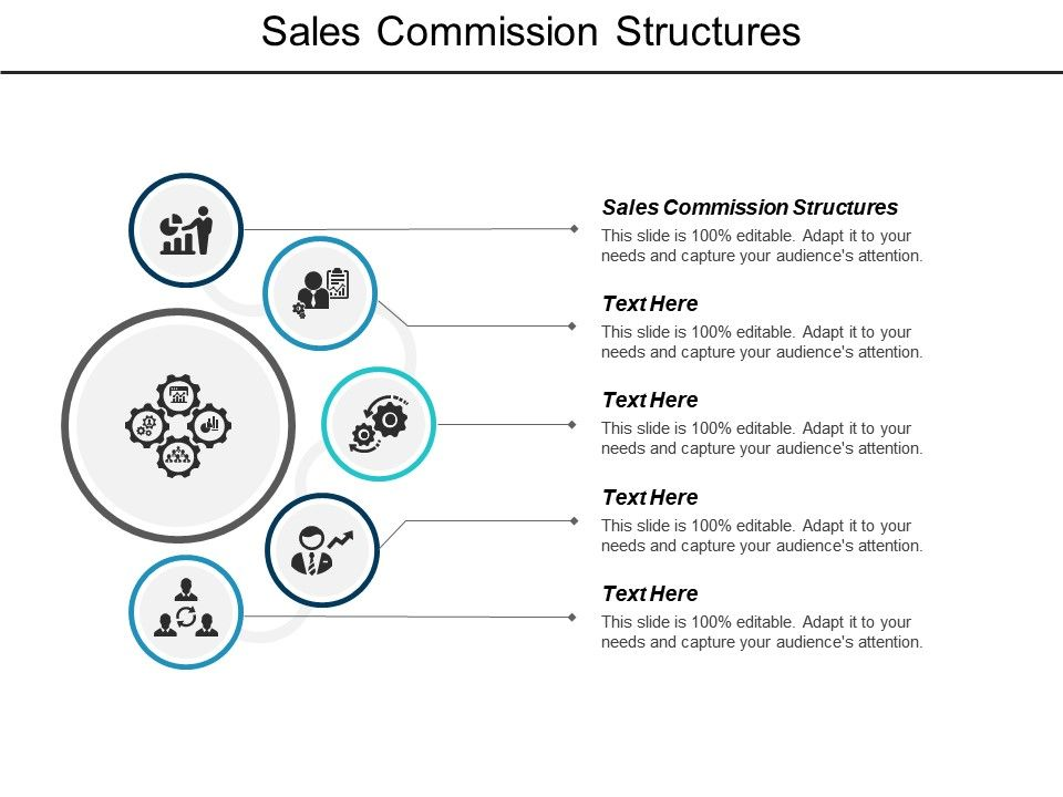 Commission structure template kahre. Rsd7. Org.
