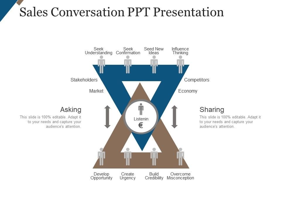 sales_conversation_ppt_presentation_Slide01