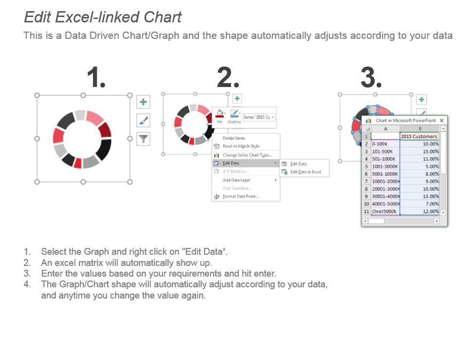 Sales Dashboard Powerpoint Slide Show | PowerPoint