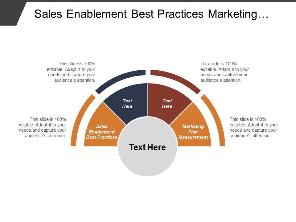 Sales Enablement Best Practices Marketing Plan Measurement