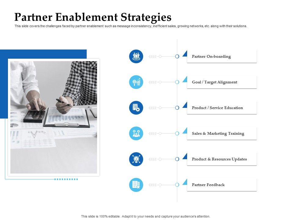 Sales Enablement Channel Management Partner Enablement Strategies Ppt Designs