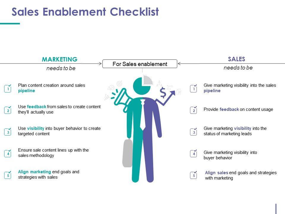 sales enablement checklist ppt examples professional templates powerpoint presentation slides. Black Bedroom Furniture Sets. Home Design Ideas