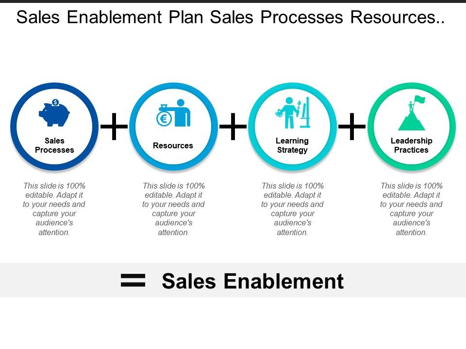 sales_enablement_plan_sales_processes_resources_and_learning_strategy_Slide01