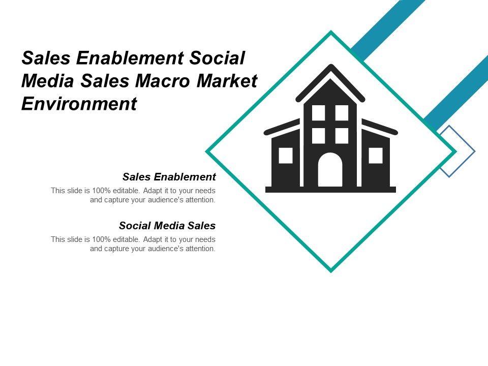 sales_enablement_social_media_sales_macro_market_environment_Slide01