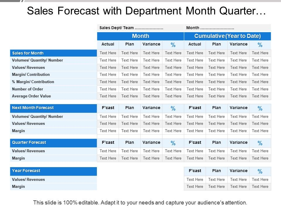 sales_forecast_with_department_month_quarter_yearly_revenue_Slide01