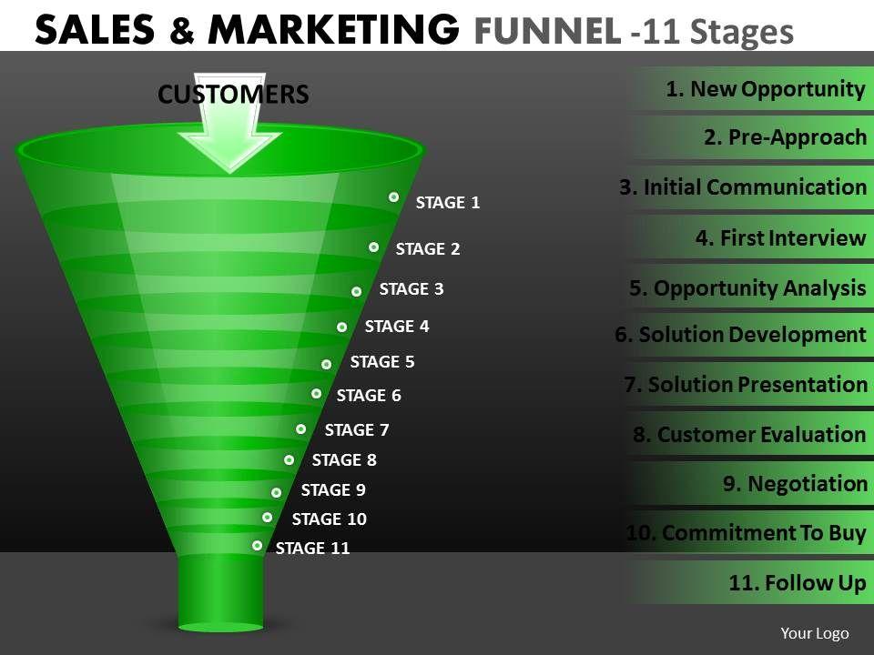 sales_funnel_diagram_11_stages_Slide01