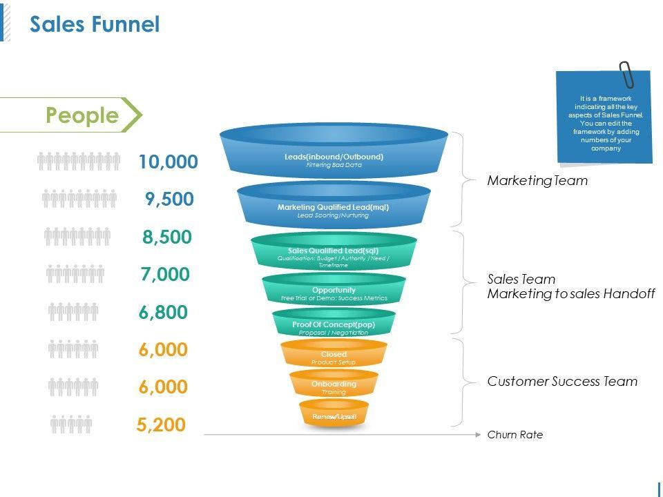 sales_funnel_ppt_sample_presentations_Slide01