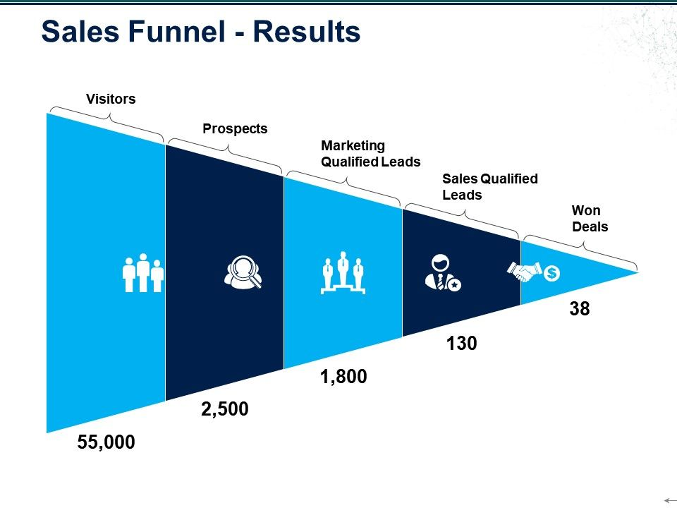sales_funnel_results_ppt_examples_Slide01