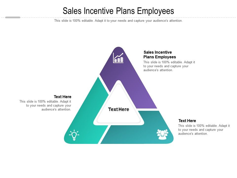 Sales Incentive Plans Employees Ppt Powerpoint Presentation Model Slide Cpb