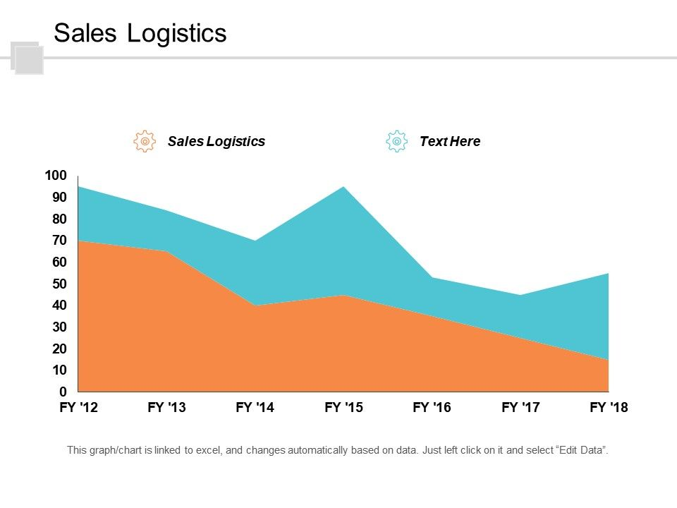 sales_logistics_ppt_powerpoint_presentation_inspiration_layout_cpb_Slide01