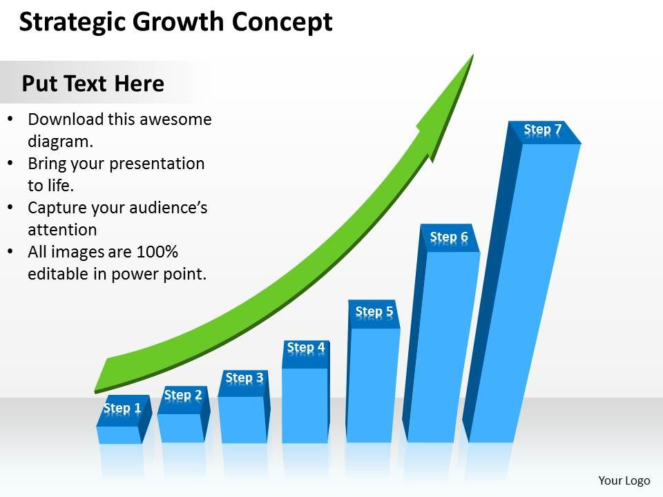 Sales Management Consultant Strategic Growth Concept Powerpoint - Awesome outline for a presentation example concept