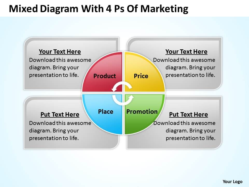 Sales Management Consultant With 4 Ps Of Marketing Powerpoint