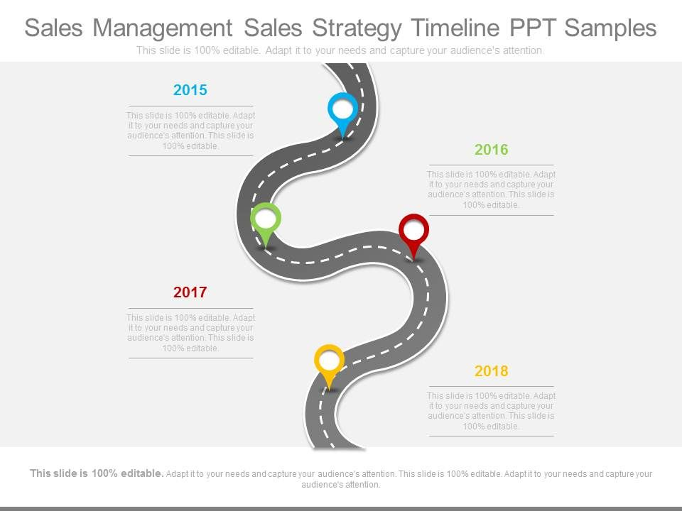 sales management sales strategy timeline ppt samples powerpoint