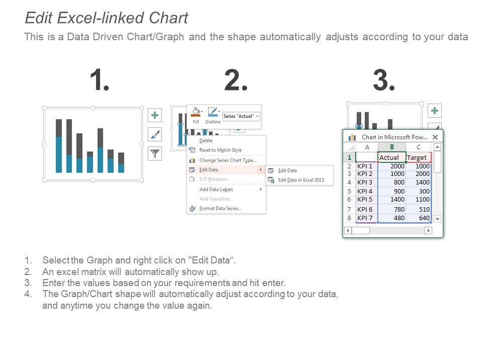 Sales Performance By Product Analysis Ppt Powerpoint