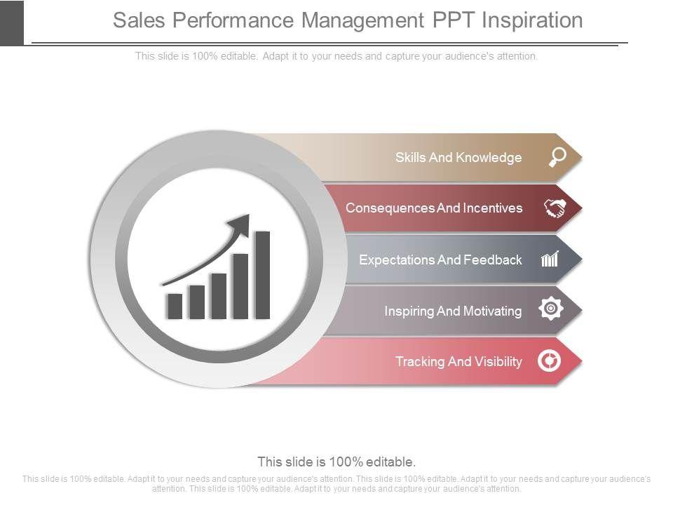 sales performance management ppt inspiration | powerpoint shapes, Presentation templates