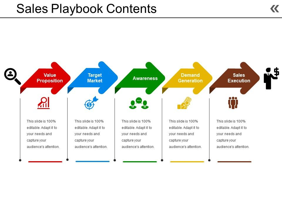 sales playbook contents example ppt presentation powerpoint slide