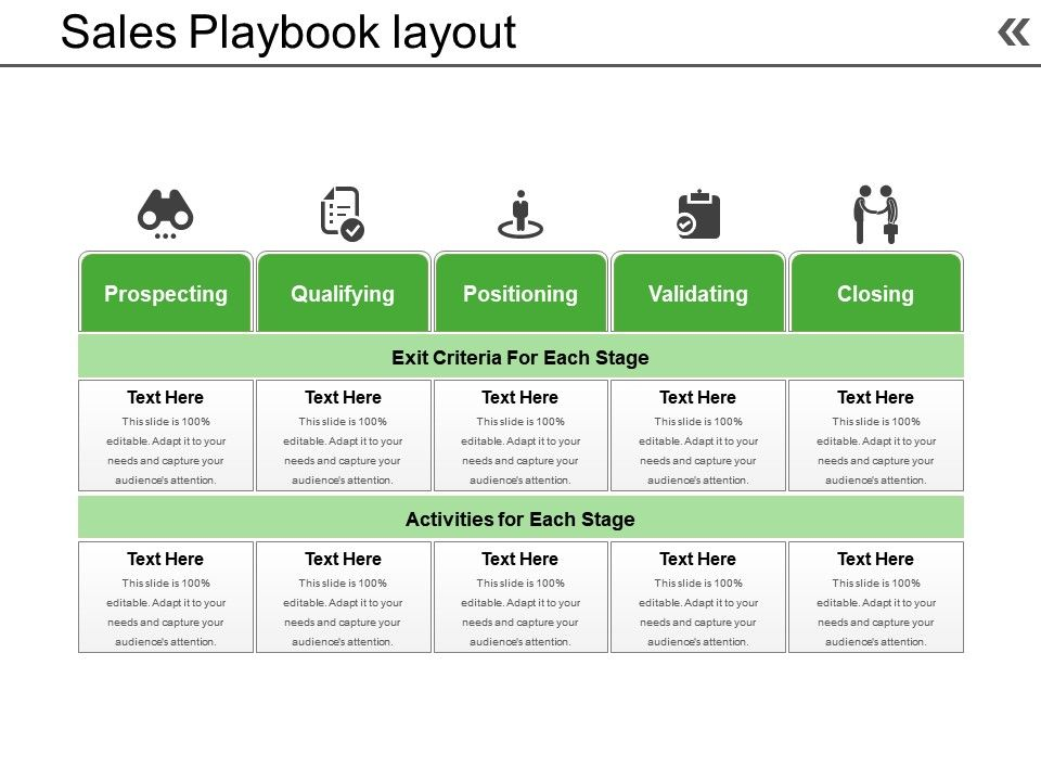 Sales Playbook Template | Sales Playbook Layout Powerpoint Presentation Powerpoint Templates