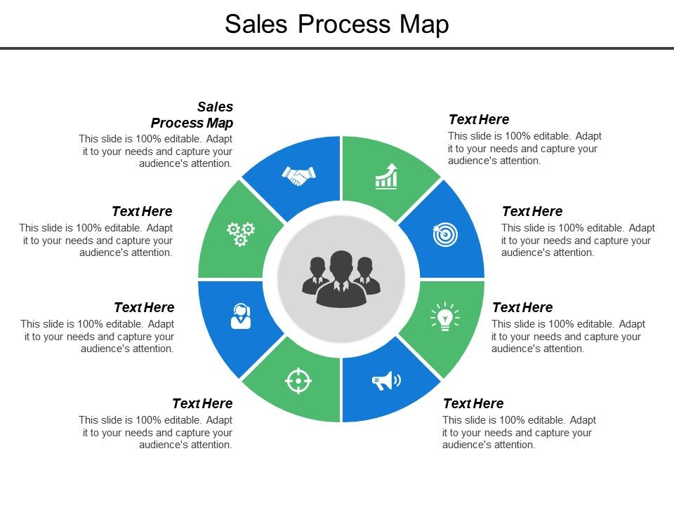 sales process map ppt powerpoint presentation model