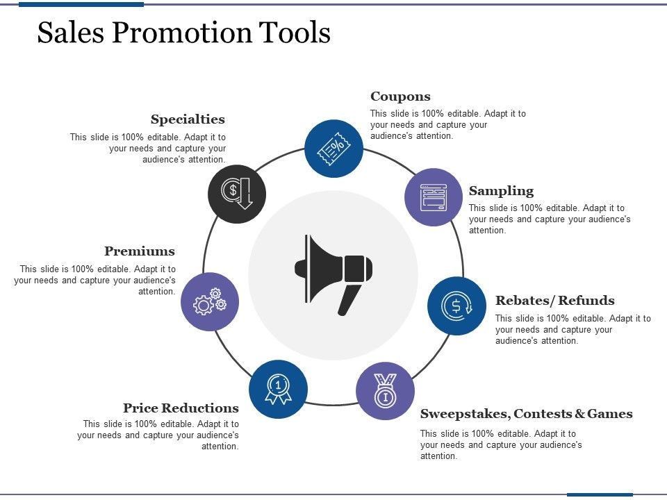 sales promotion tools specialties premiums price reductions coupons