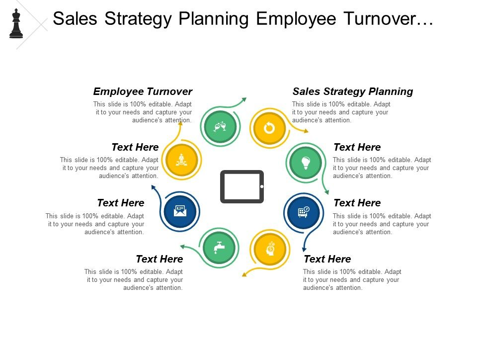 sales strategy planning employee turnover marketing