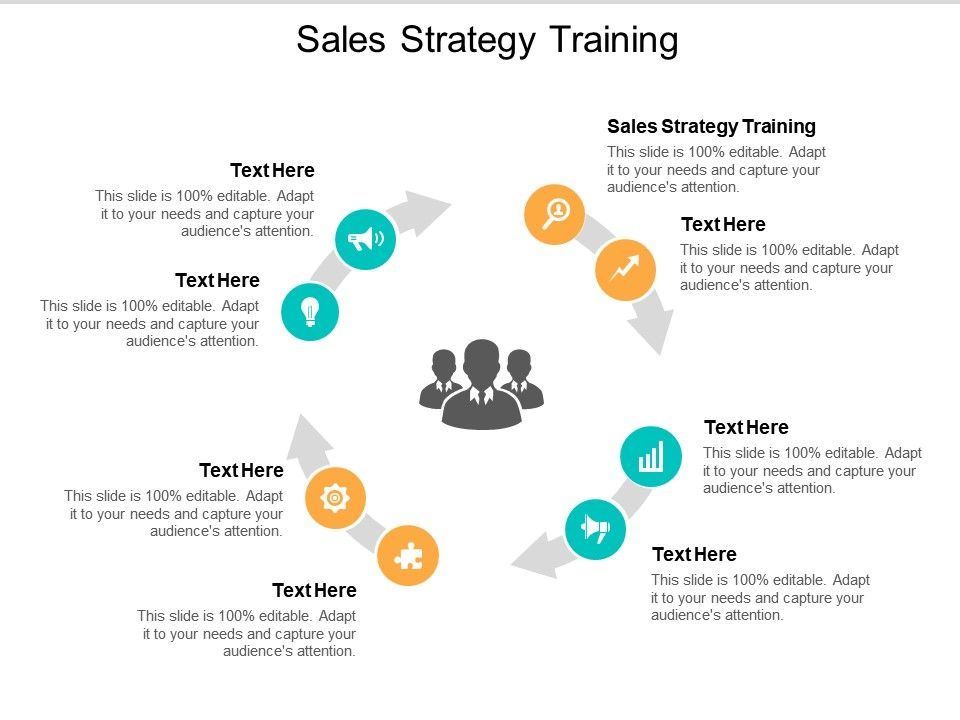 sales strategy training ppt powerpoint presentation