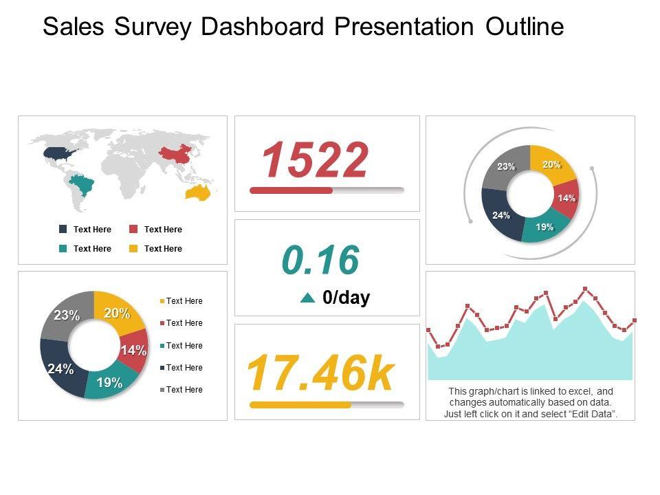 sales_survey_dashboard_presentation_outline_Slide01