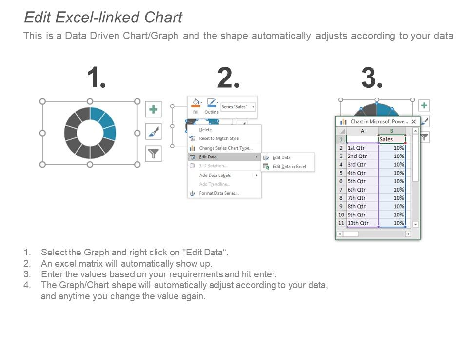 Sales Survey Dashboard Presentation Outline   PowerPoint