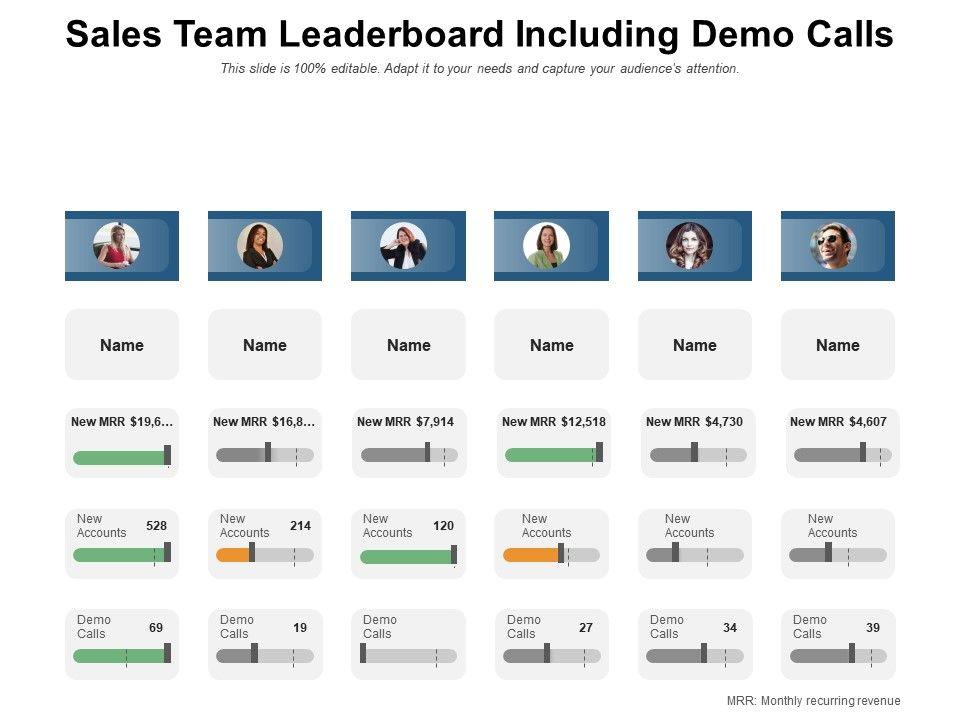 Sales Team Leaderboard Including Demo Calls