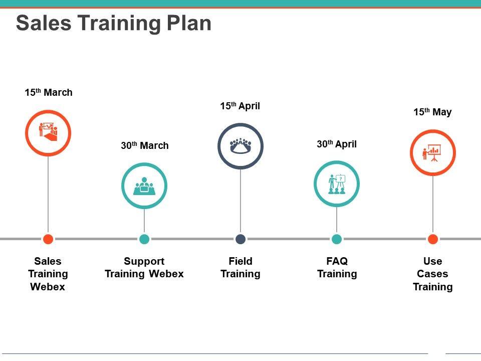 sales training plan powerpoint slide deck samples powerpoint