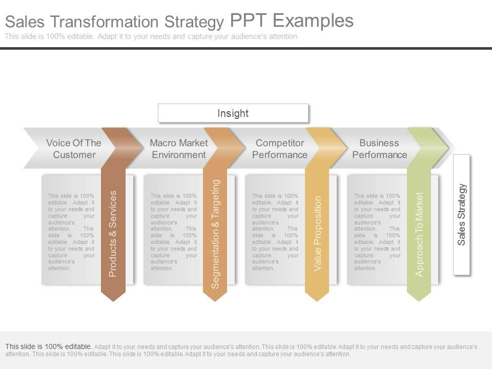 sales_transformation_strategy_ppt_examples_Slide01