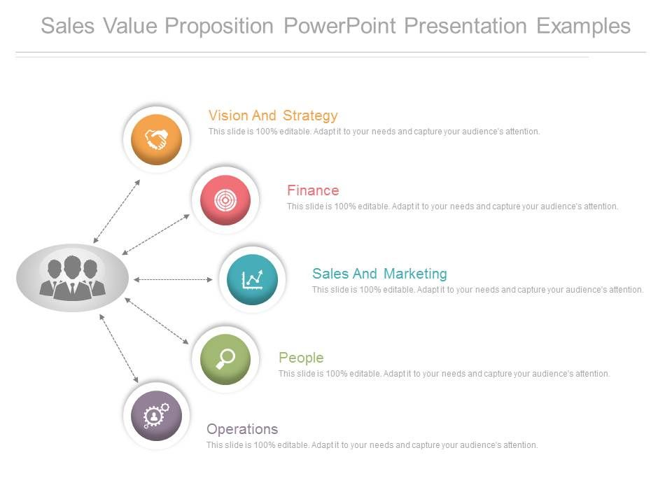 Sales Value Proposition Powerpoint Presentation Examples