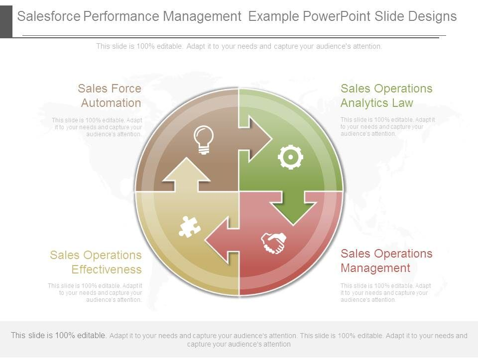 salesforce performance management example powerpoint slide