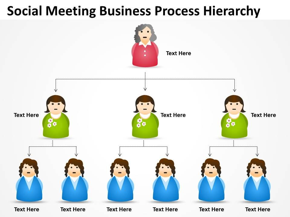 sample business powerpoint presentation social meeting process