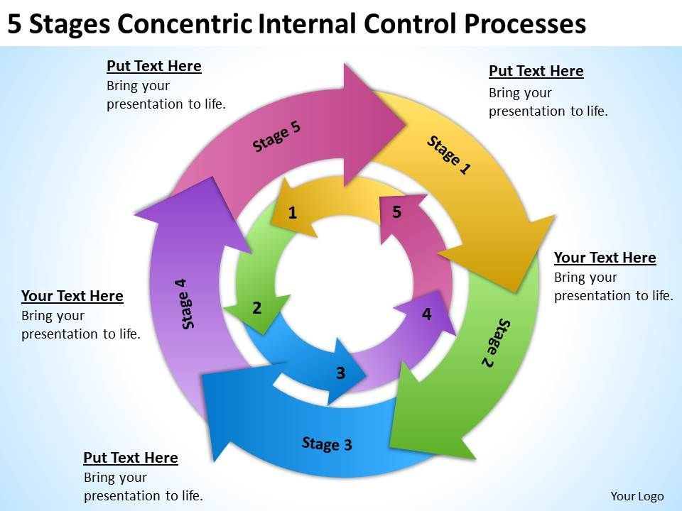 Sample Business Process Diagram Control Processes Powerpoint