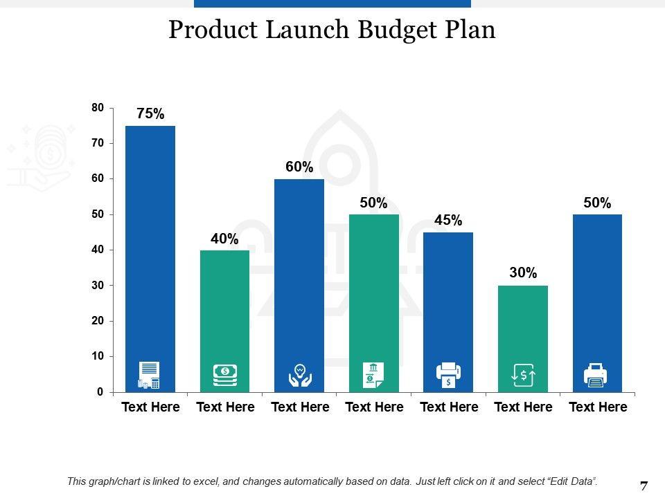 Sample Financial Forecasting Powerpoint Presentation Slides