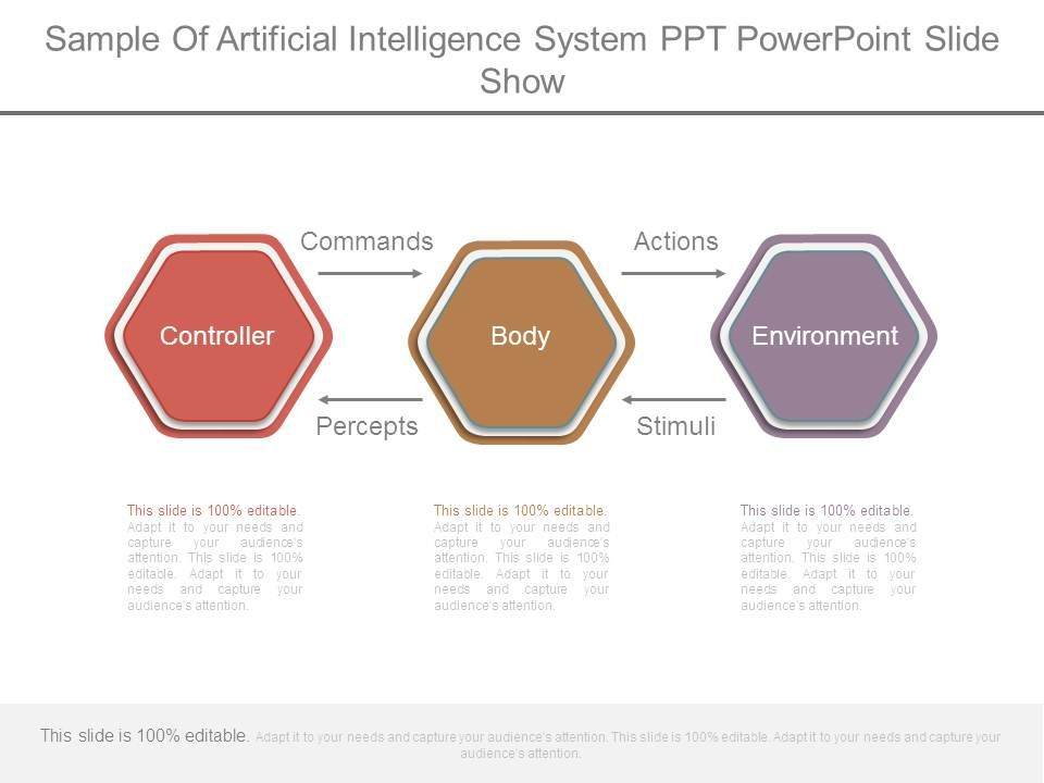 Sample of artificial intelligence system ppt powerpoint slide show sampleofartificialintelligencesystempptpowerpointslideshowslide01 sampleofartificialintelligencesystempptpowerpointslideshowslide02 toneelgroepblik Gallery