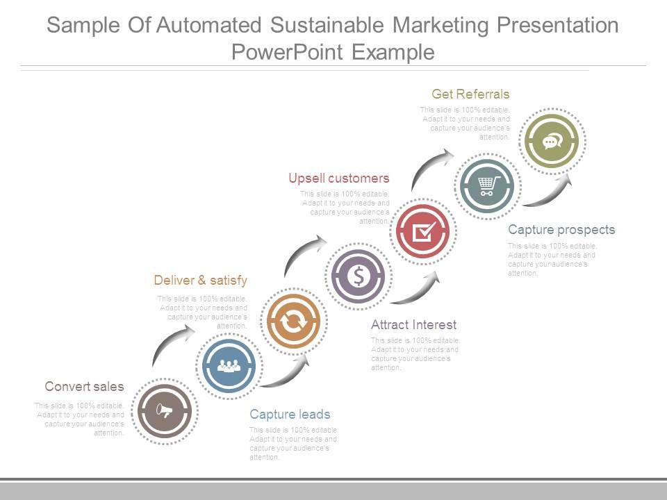 sample of automated sustainable marketing presentation powerpoint