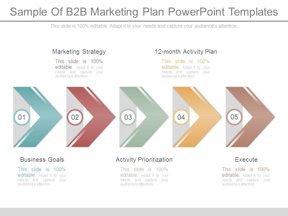 Sample Of B2b Marketing Plan Powerpoint Templates