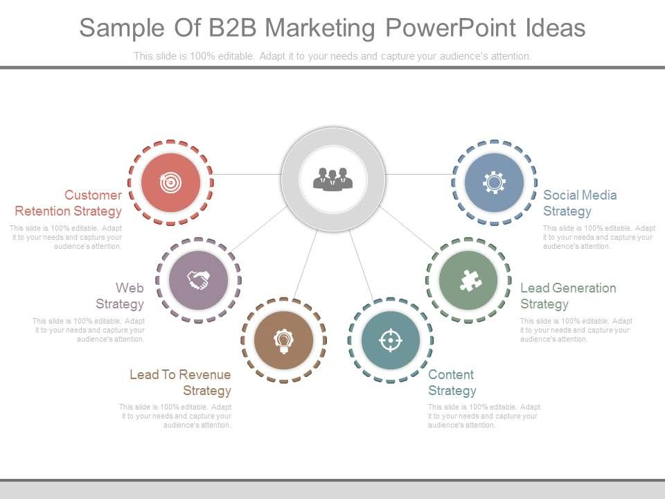 B2B Performance Marketing Ppt Powerpoint Presentation ...