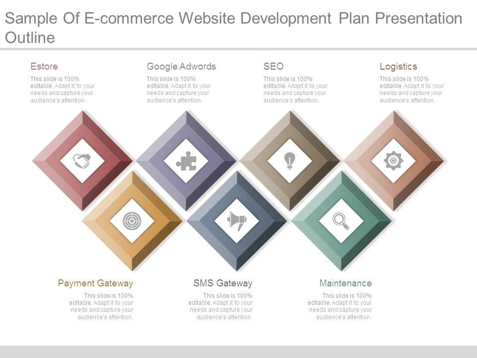 Outline of business plan fo e commerce