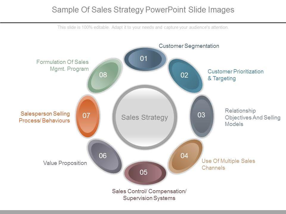 sample_of_sales_strategy_powerpoint_slide_images_Slide01
