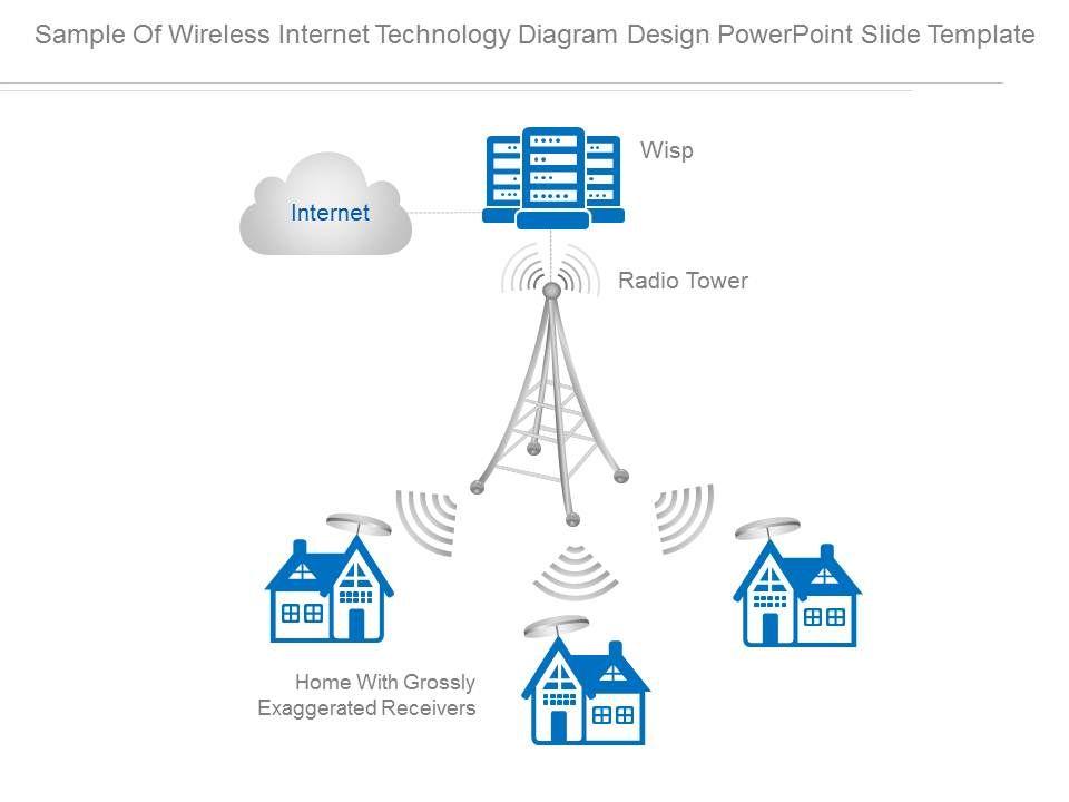 sample of wireless internet technology diagram design powerpoint rh slideteam net  wireless internet connection diagram