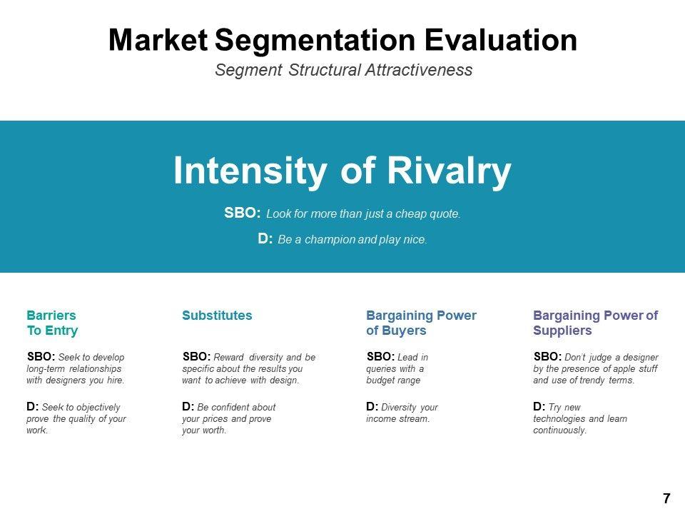 Sample Ppt Marketing Plan Powerpoint Presentation Slides