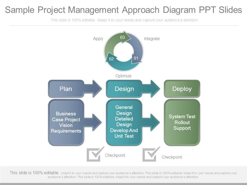 Sample Project Management Approach Diagram Ppt Slides | PowerPoint ...
