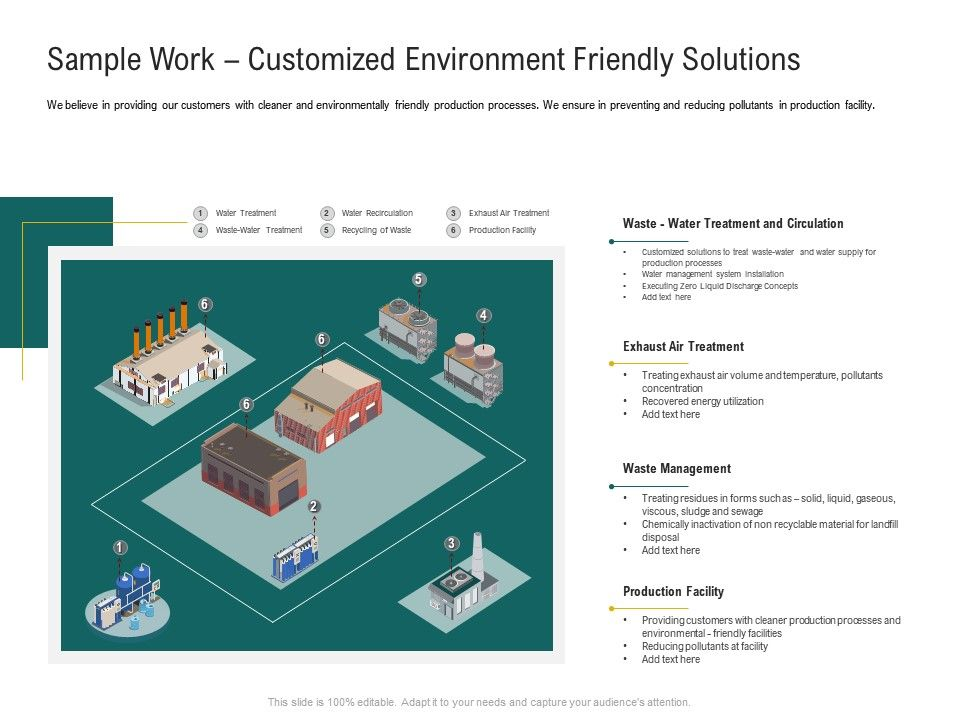 Sample Work Customized Environment Friendly Solutions Ppt Outline Portrait