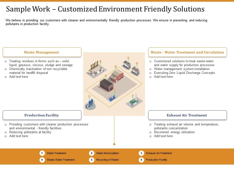 Sample Work Customized Environment Friendly Solutions Ppt Slides