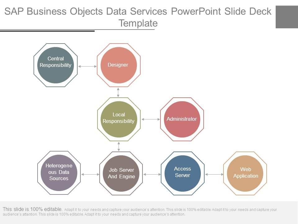 sap business objects data services powerpoint slide deck template, Presentation templates
